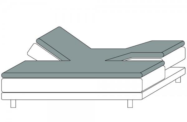 Spannbetttuch für Topper mit Einschnitt Split Kopf- und Fußteil